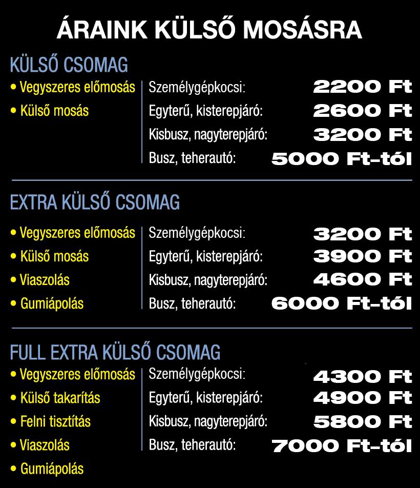 Takarítás árak 2019